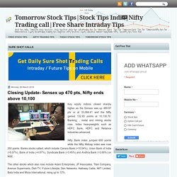 Closing Update- Sensex up 470 pts, Nifty ends above 10,100