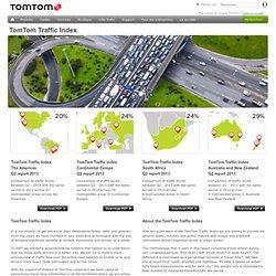 Congestion Index