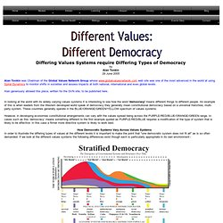 Alan Tonkin - Different Values: Different Democracy