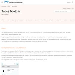 Table Toolbar