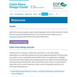 Catch Share Design Center