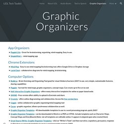UDL Tech Toolkit - Graphic Organizers