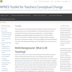 MPRES Toolkit for Teachers Conceptual Change