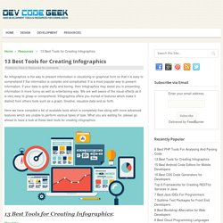 13 Best Tools for Creating Infographics