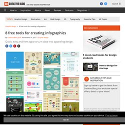 Infographie : 10 free tools for creating infographics