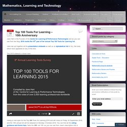 Top 100 Tools For Learning – 10th Anniversary