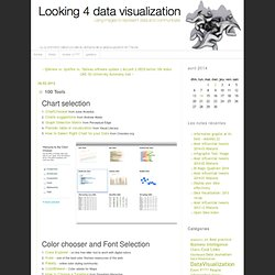 51 Tools - Looking 4 data visualization