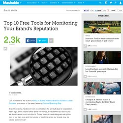 Top 10 Free Tools for Monitoring Your Brand's Reputation