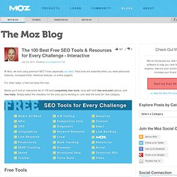 100 Free SEO Tools & Resources for Every Challenge