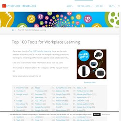 Top 100 Tools for Workplace Learning – Top Tools for Learning 2016
