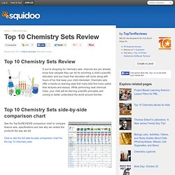 Top 10 Chemistry Sets Review