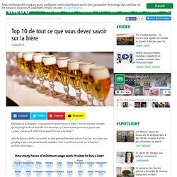 Top 10 de tout ce que vous devez savoir sur la bière