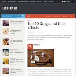 Top 10 Drugs and their Effects
