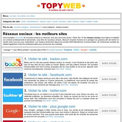 Top 15 des sites de réseaux sociaux