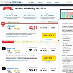 Top 10 Web Hosting Services