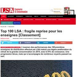 Top 100 LSA : fragile reprise pour les...