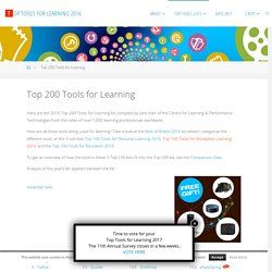 Top 200 Tools for Learning – Top Tools for Learning 2016