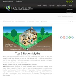 Top 5 Radon myths