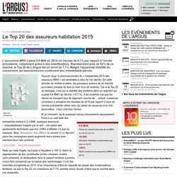 Le Top 20 des assureurs habitation 2015