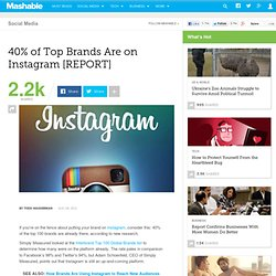 40% of the Top Brands Are on Instagram