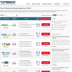 top10bestwebsitehosting