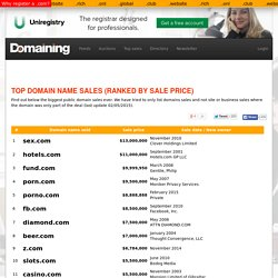 Top domain sales