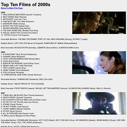 Top Films of 2000s