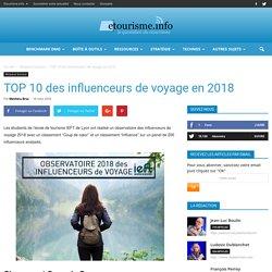 TOP 10 des influenceurs de voyage en 2018