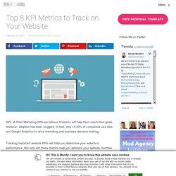 Top 8 KPI Metrics to Track on Your Website