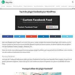 Top 6 des plugin Facebook pour WordPress