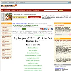 Top Recipes of 2012: 100 of the Best Recipes Ever