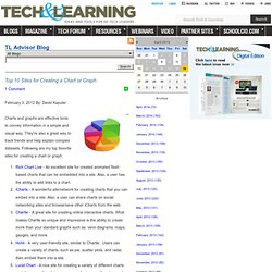 - Top 10 Sites for Creating a Chart or Graph