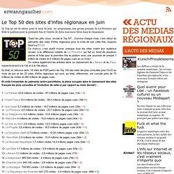 L'actu des médias régionaux - Le Top 50 des sites d'infos régionaux en juin