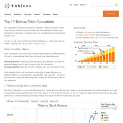 Top 10 Tableau Table Calculations