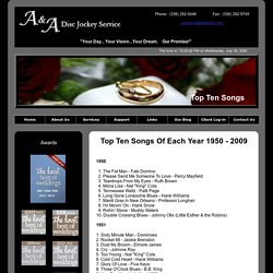 Top Ten Songs of Each Year
