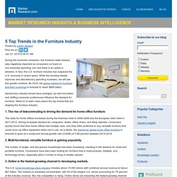 5 Top Trends in the Furniture Industry