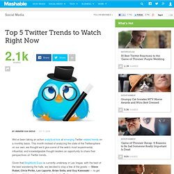 Top 5 Twitter Trends to Watch Right Now - Flock