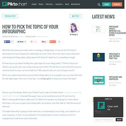 How to Pick the Topic for Your Infographic