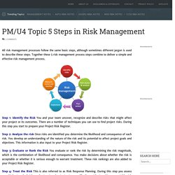 PM/U4 Topic 5 Steps in Risk Management – theintactone.com