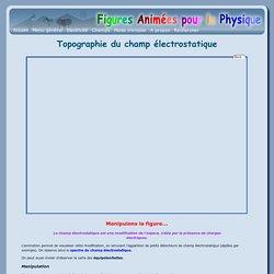 Topographie du champ électrostatique