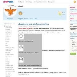 ДИАГНОСТИКА ПО ТЕЛУ - Дневник toprarog – BabyBlog.ru