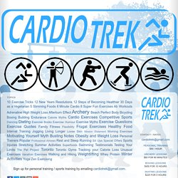 Cardio Trek - Toronto Personal Trainer: Marilyn Monroe's Diet and Exercise Routine