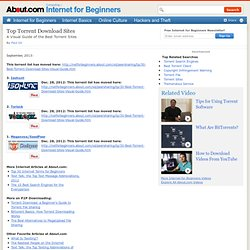 Top 40 Bittorrent Sites of 2011