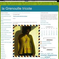 Tricot un pull cintré de torsades - la Grenouille tricote