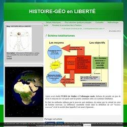 Schéma totalitarismes - Le blog de profhistgéo