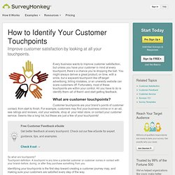 Customer Touchpoints Identification