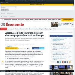 Aérien : le poids toujours croissant des compagnies low cost en Europe