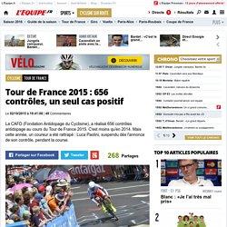 Tour de France - Tour de France 2015 : 656 contrôles, un seul cas positif