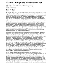 A Tour Through the Visualization Zoo