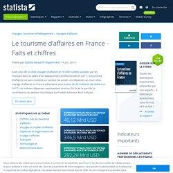 Le tourisme d'affaires en France - Faits et chiffres